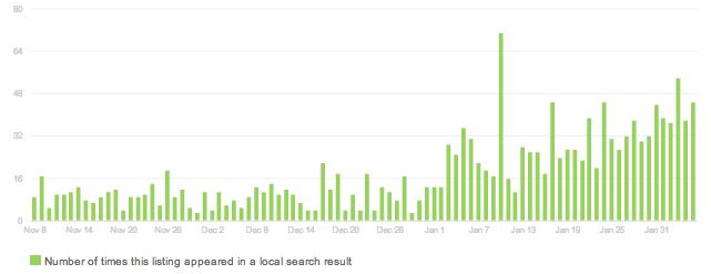 Screen shot 2014-02-07 at 12.41.33